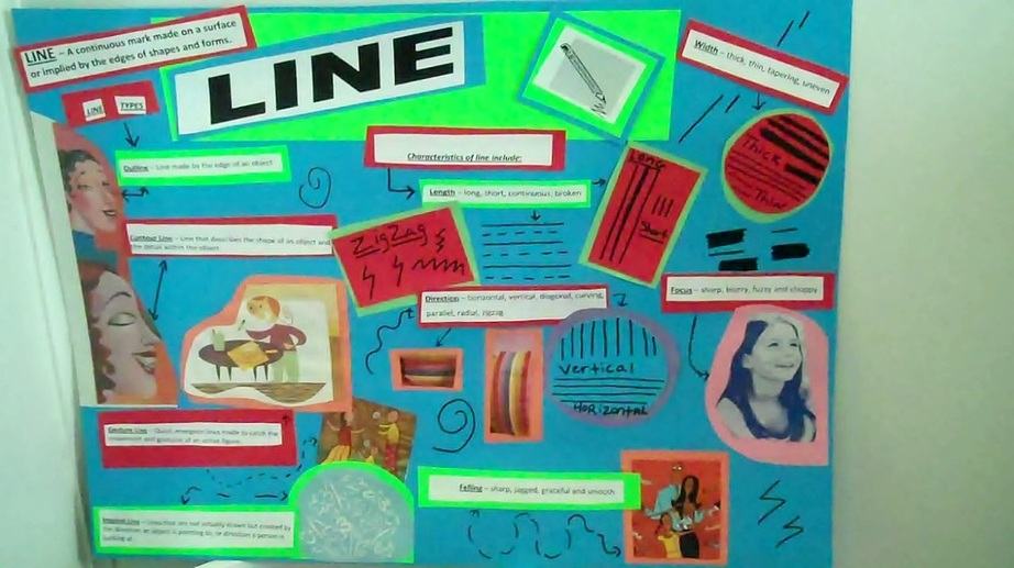 Characteristics Of Line In Art : Elements of art posters miss capone resource site